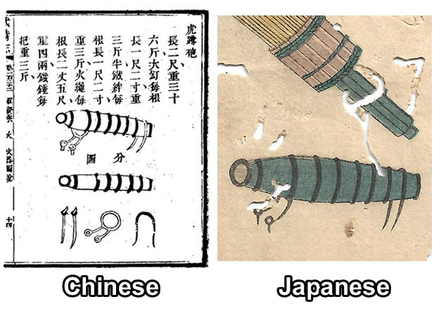 Crouching Tiger Cannon Chinese and Japanese depiction