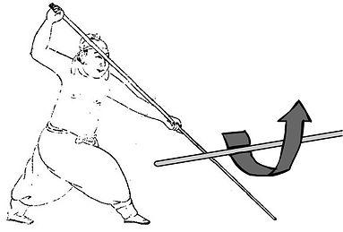 Shaolin Staff Ancient Martial Arts manual Evade Deceive technique