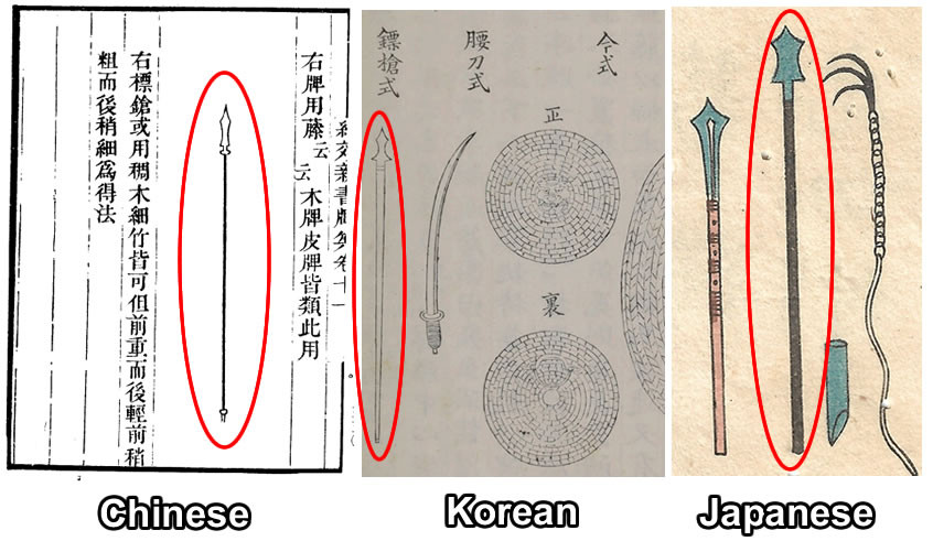Javelin depicted in Chinese, Korean and Japanese manuals