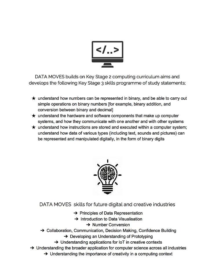 4 DATA MOVES KEY STAGE 3 WORKSHOP DESCRI