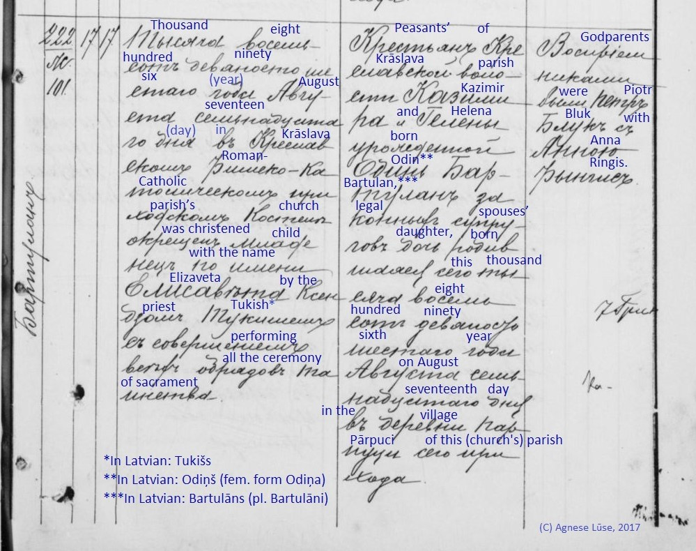 How to read baptismal record in Russian