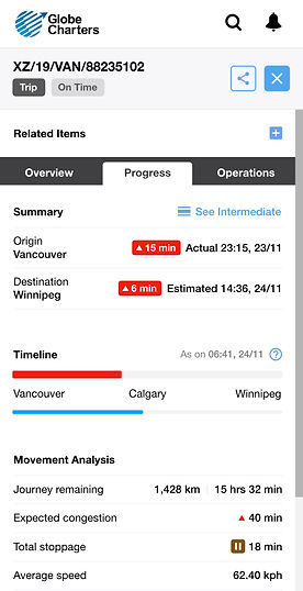Fleet trip delay tracking on mobile
