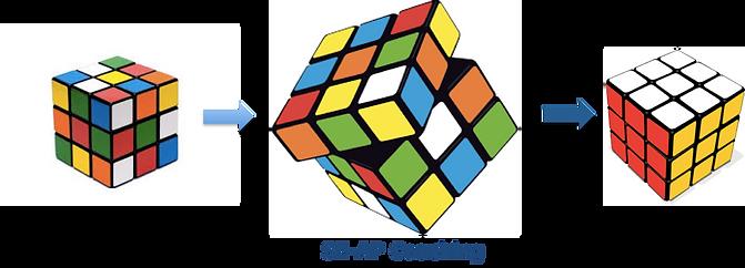 SE-AP Coaching01.png