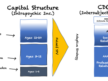 A FINANCIAL MODELLING of the MIND