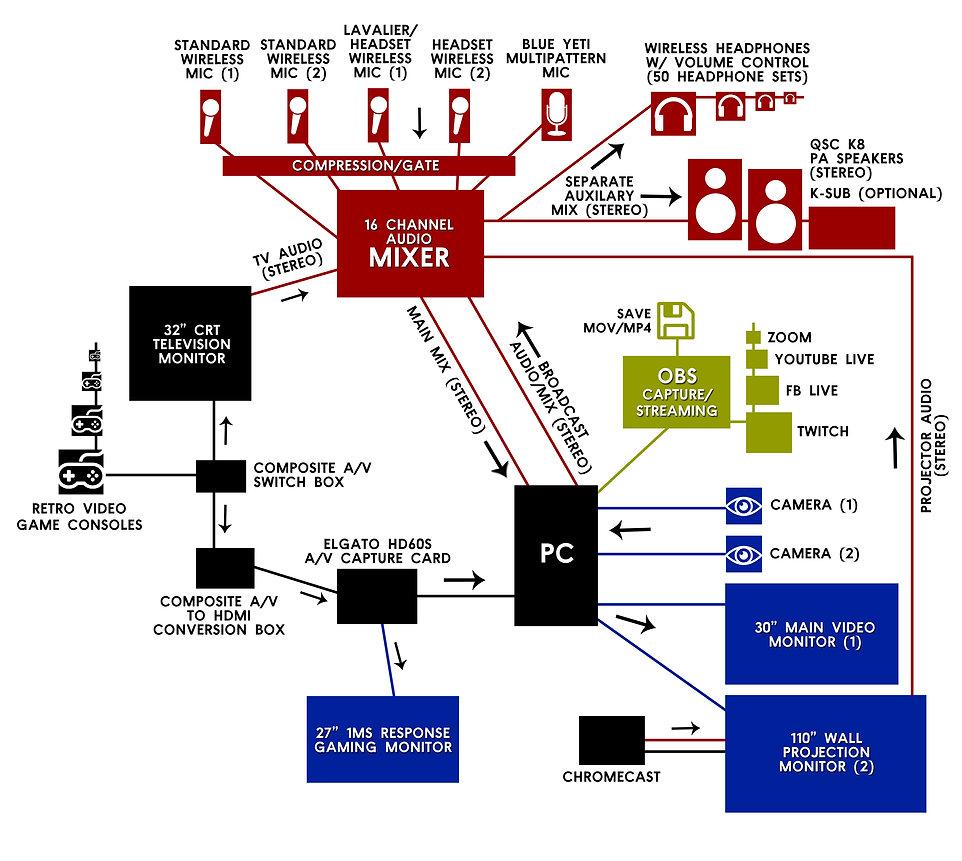 sTREAM sCHEMATICS copy (2).jpg