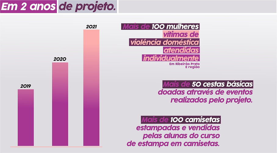 grafico ajuda jpg.jpg