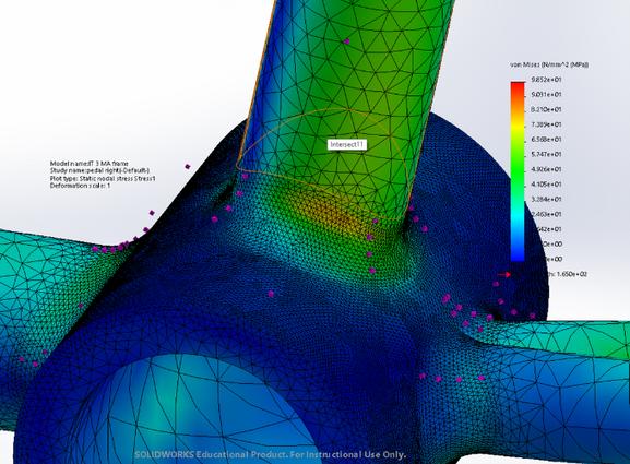 2-Bike simulation details