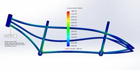 2-Bike frame proposal