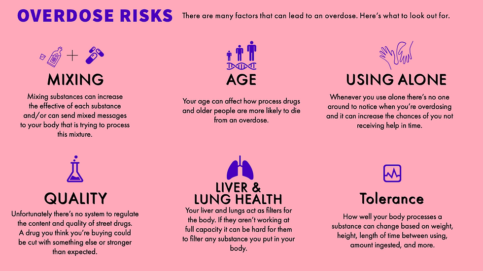 overdose risks-2.png