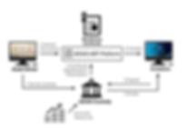 Aegis Tokenization (En).png