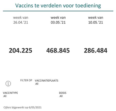 Verdeling vaccins (5).png