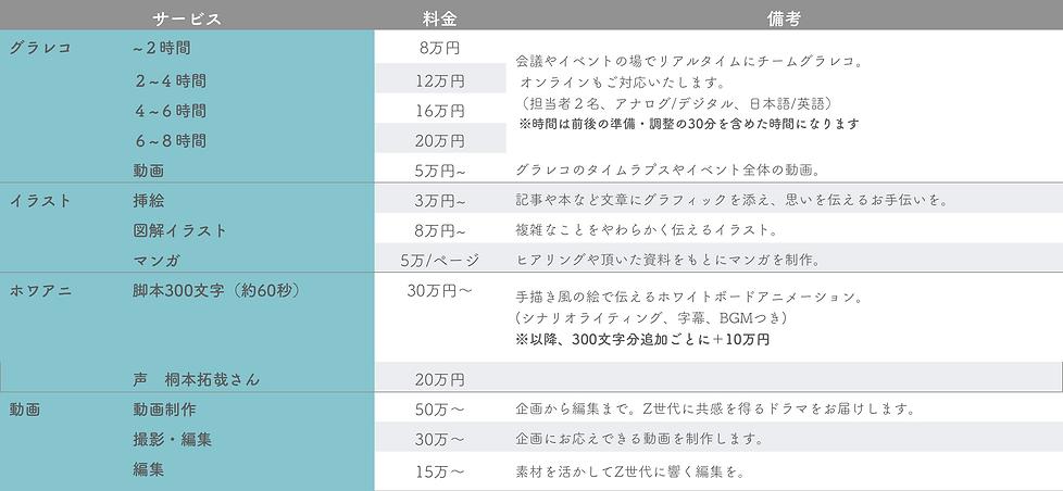スクリーンショット 2020-11-10 13.25.03.png