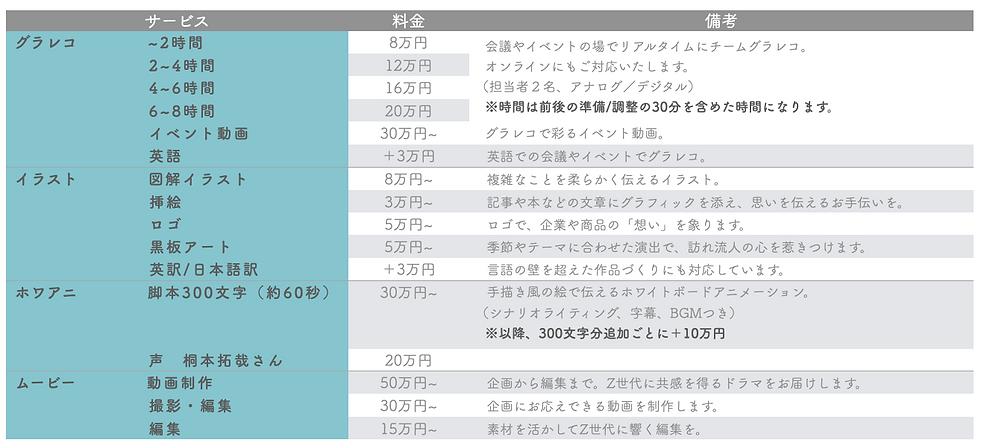 カラフる料金表.png
