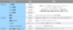 スクリーンショット 2020-05-22 12.59.28.png