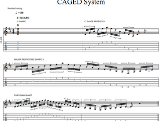 Blog - The CAGED System - C Shape