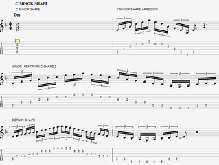 Blog - The Minor CAGED System - C Minor Shape