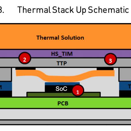 heatsink thermal calculations design [misc math]