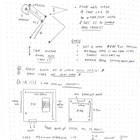 redesigning chip: plan for redesign/process [updates]