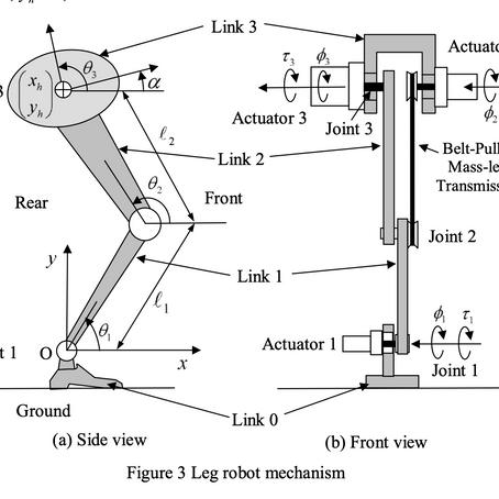 joint velocities vs. actuator velocities [robotics to-know]