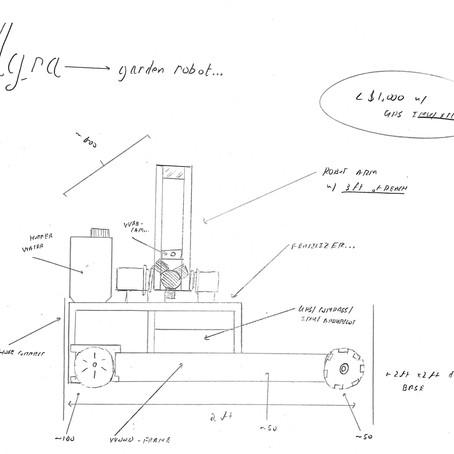 fun ideas: more robot farming drawings [ideas]