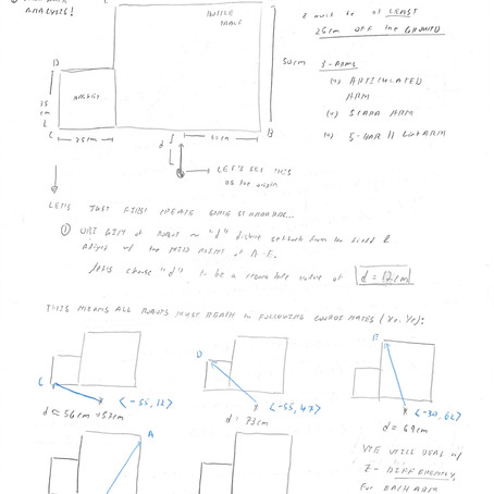 2.12 robot design: day one, arms, analysis, and the team [2.12 Design Notebook]