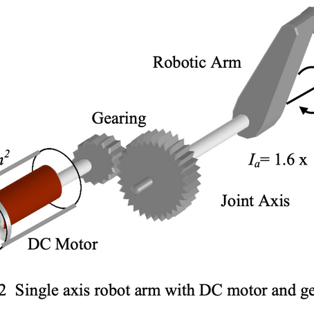how we can neglect inertia of most of the robot itself when modeling robot systems [cool things]