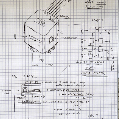 learning altium/circuits: building a ROS network compatible motor controller [new project?]