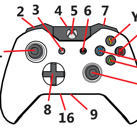 scout updates: planning the first actions, xbox controller control [updates]