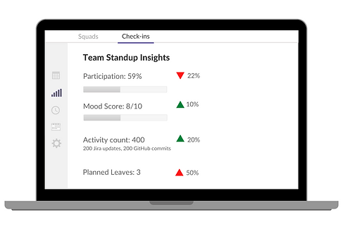 Troopr online standup team insights report