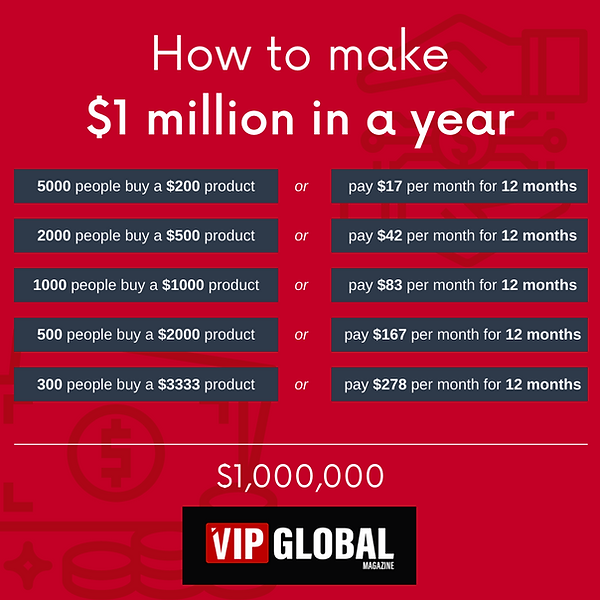 How to make $1 million in a year (2).png