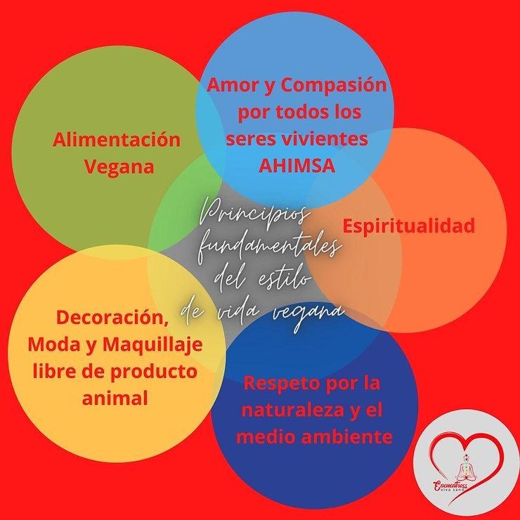 PPles of Vegan Lifestyle.jpg