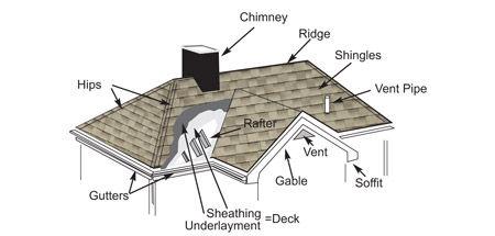 shingle_roof_illustration.jpg