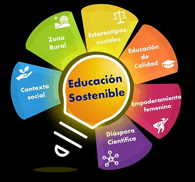 Educación Sostenible.png