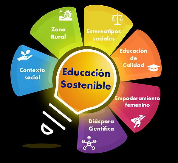 EducacióSostenible_fondoNegro_2.png