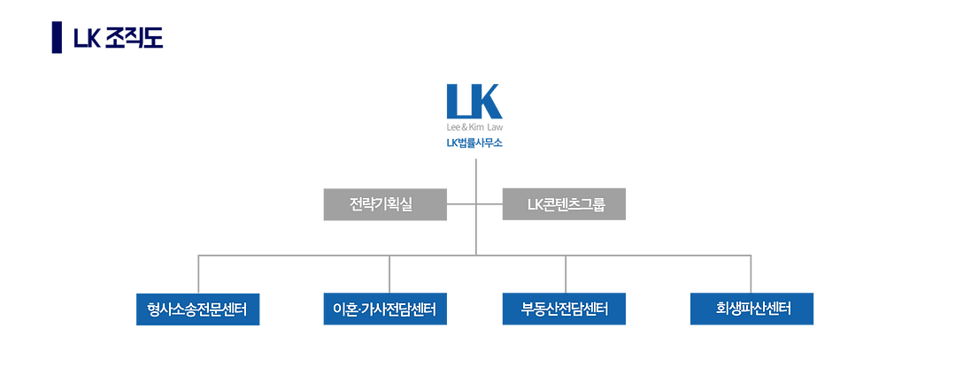 LK조직도.png