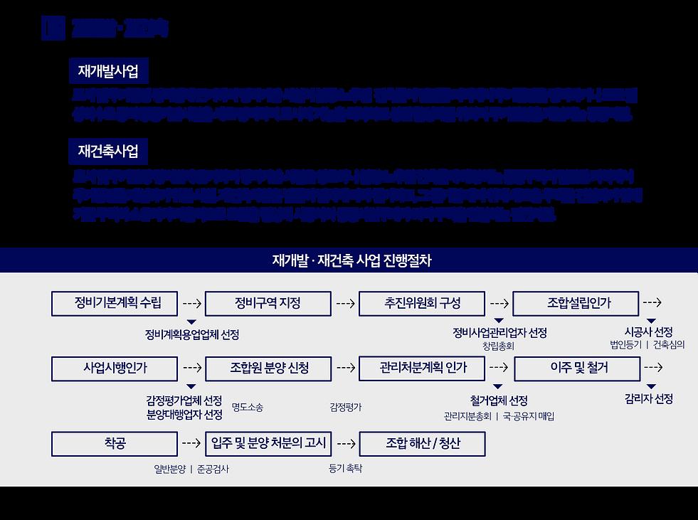 LK부동산(2).png
