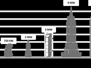 TeraWatt Launch: the permanent owner of fleet electric vehicle charging infrastructure