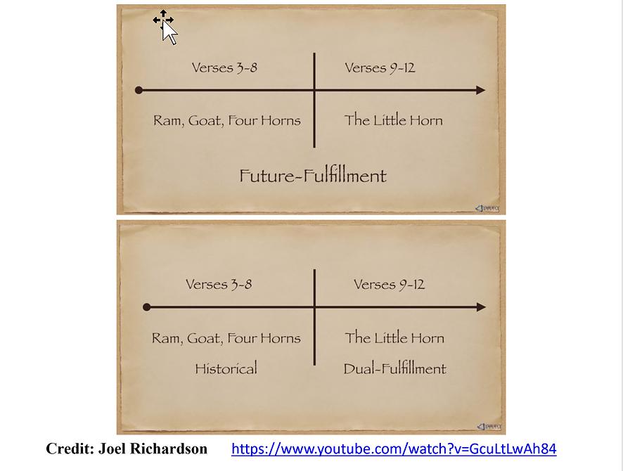 Daniel 8 Future vs Historical Dual Fulfi