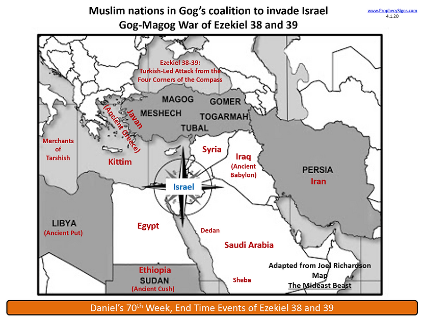 Muslim nations in Gog's coalition to inv