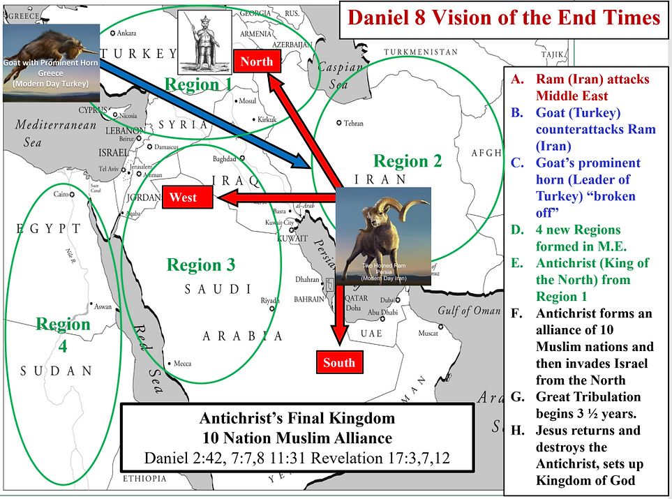 Daniel 8 Vision of the End Times.png