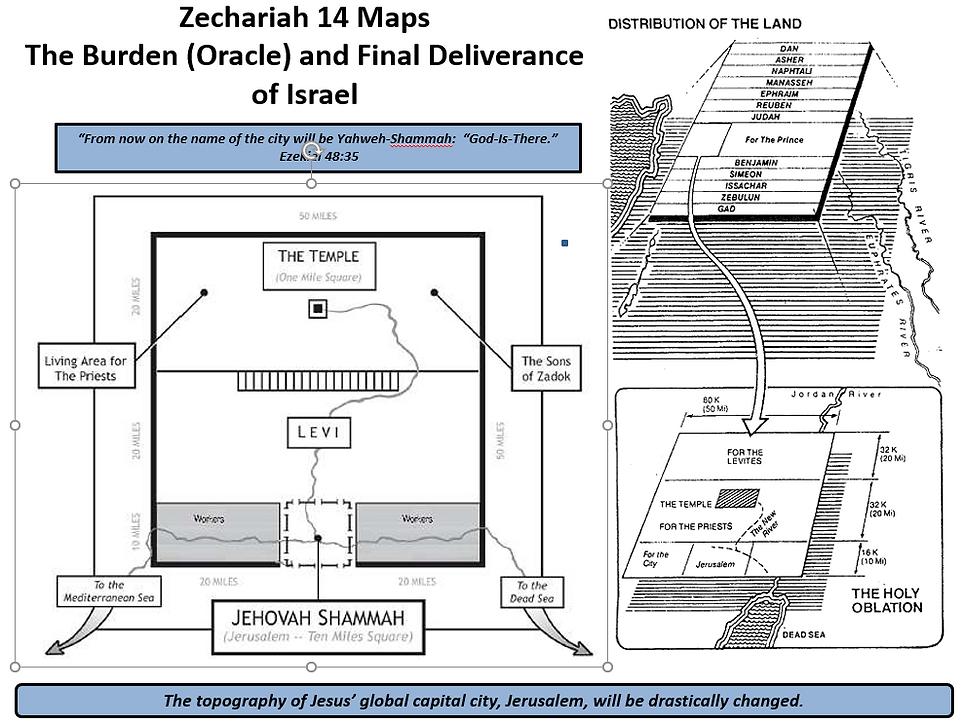 Zechariah 14 Jehovah Shammah.png
