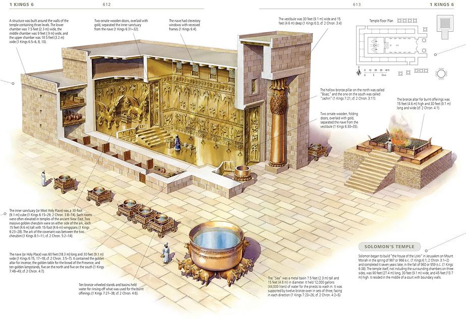 Solomon's Temple.png