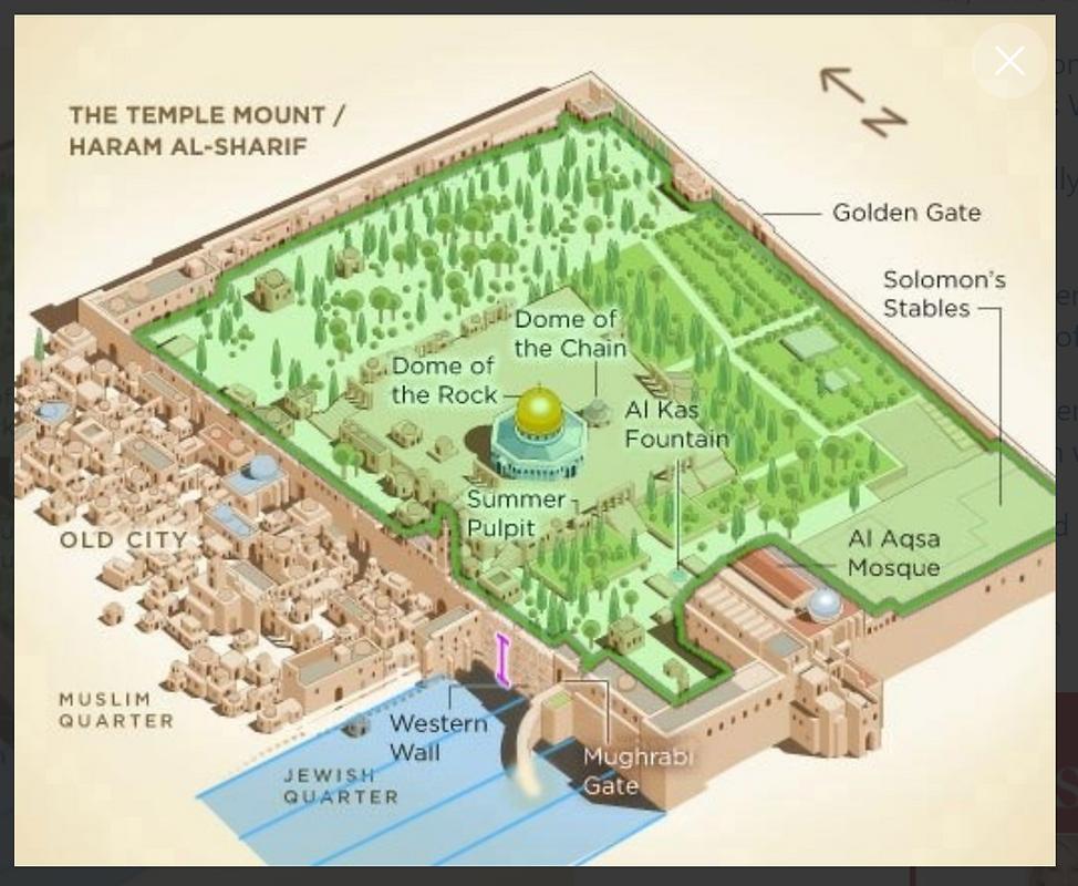 Temple Mount Haram al Sharif.png