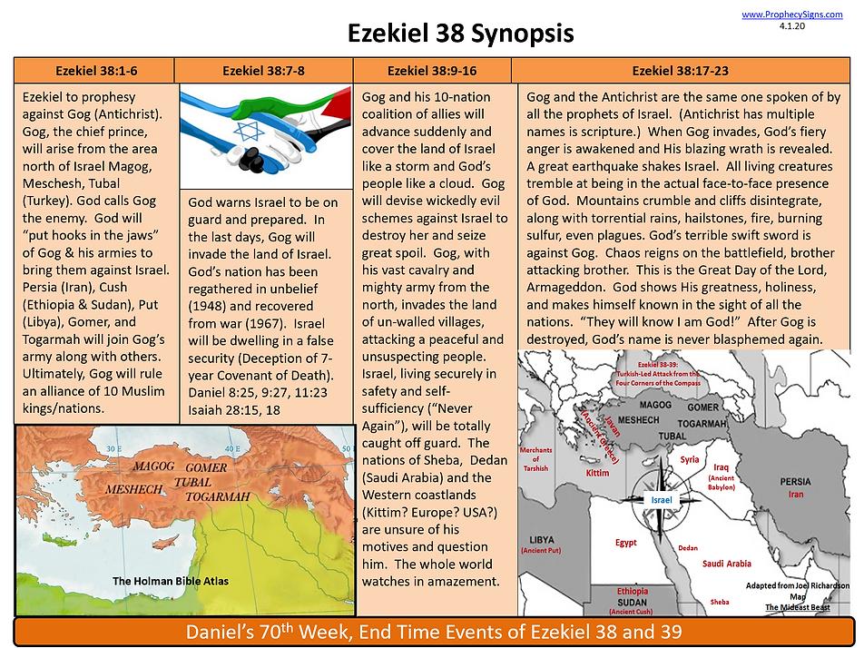 Ezekiel 38 Synopsis 4.1.20.png