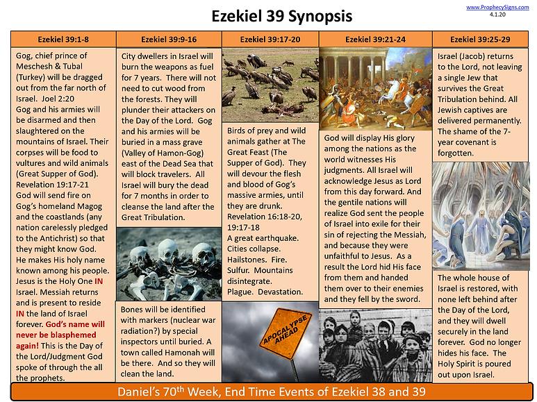 Ezekiel 39 Synopsis 4.1.20.png