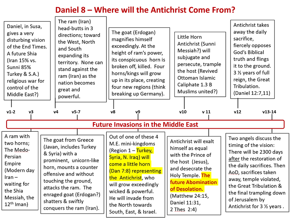 Where will the Antichrist Come From.png