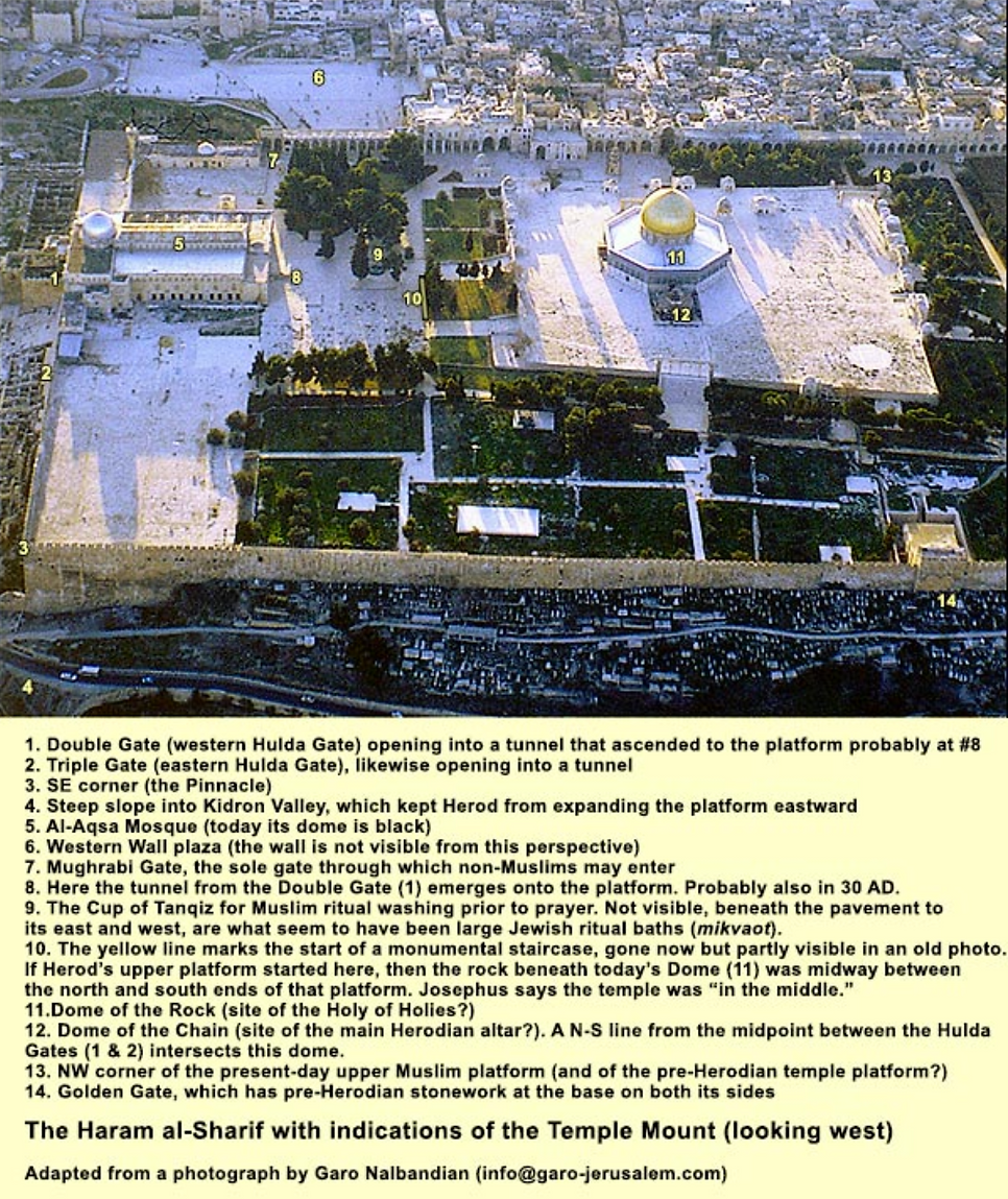 Temple Mount Looking West.png