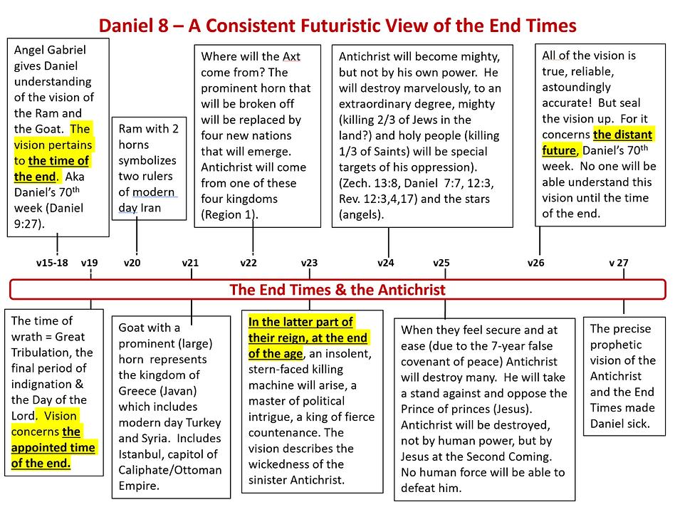 Daniel_8_–_A_Consistent_Futuristic_Vie