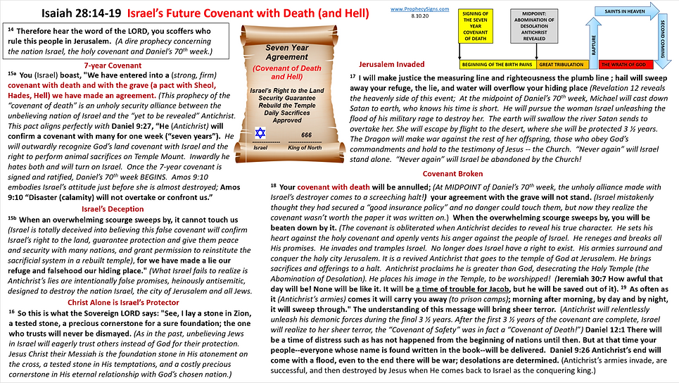 Covenant of Death Isaiah 28 8.10.20.png