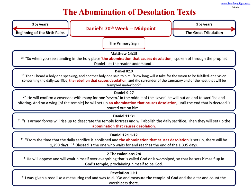 PS14 Texts Abomination of Desolation.png